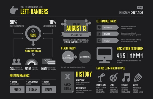 what-you-may-not-know-about-lefthanders_infographic